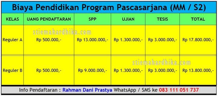 Biaya Kuliah di STIE Mahardhika Program S2
