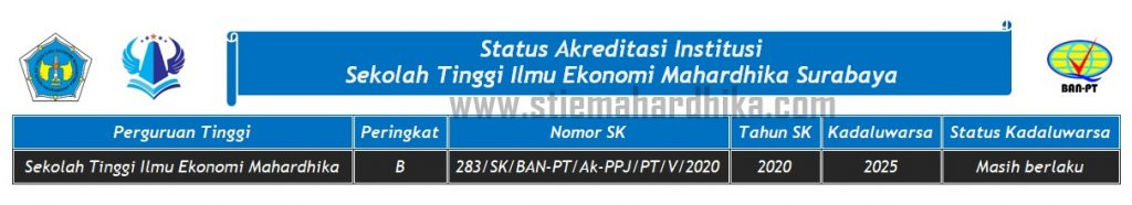 Akreditasi Kampus STIE Mahardhika Surabaya Terbaru